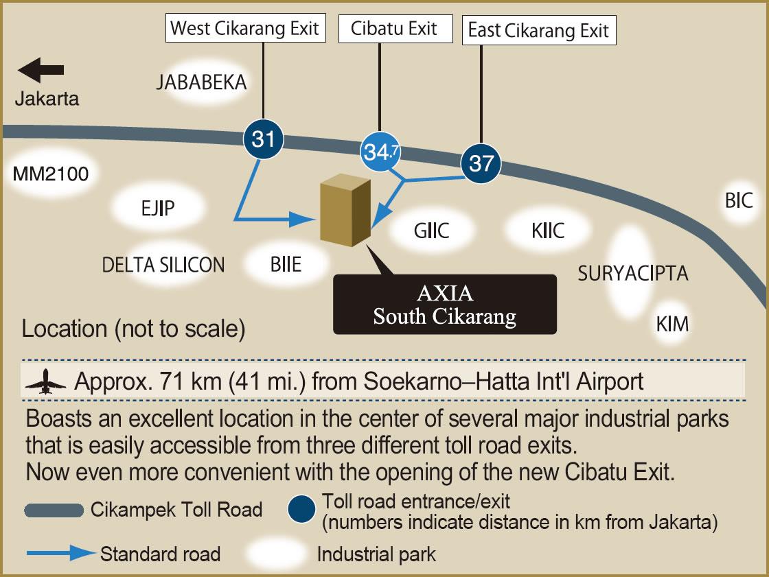 AXIA South Cikarang|Location